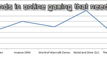 Five Trends In Online Gaming That Need To Die