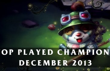 League of Legends: Top Played Champions December 2013